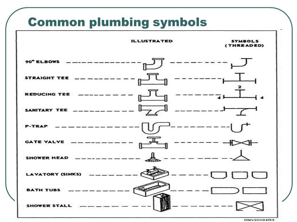 Plumbing Valve Symbols
