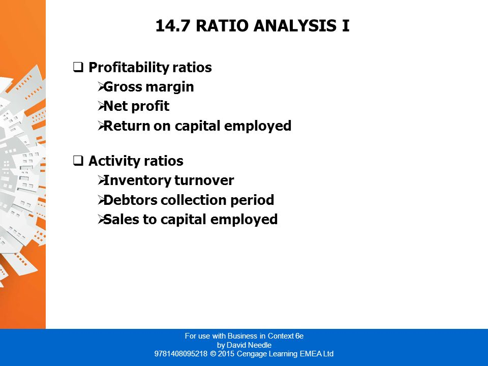 profit ratio analysis