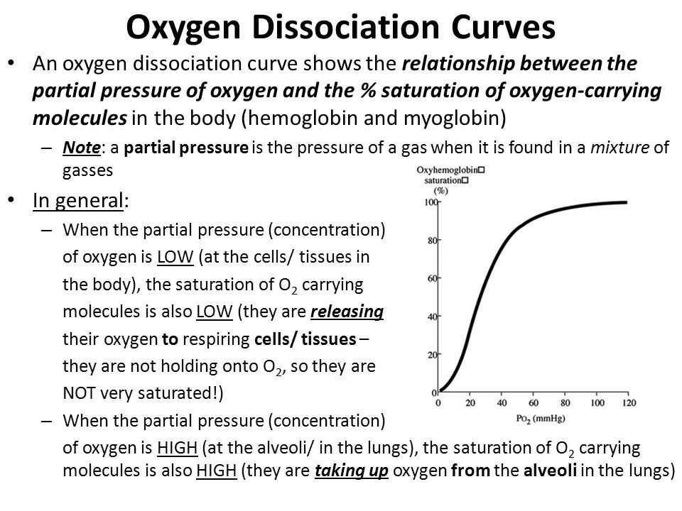 what is the relationship between hemoglobin and affinity for oxygen