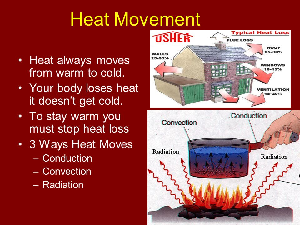 Heat Transfer Ppt Video Online Download
