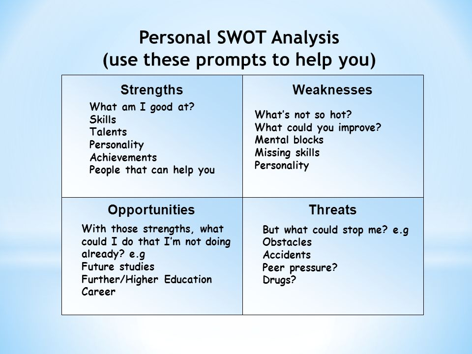 an analysis of personal strengths Businesses use swot analysis to help them identify their strengths, weaknesses , opportunities and external threats conducting a personal.