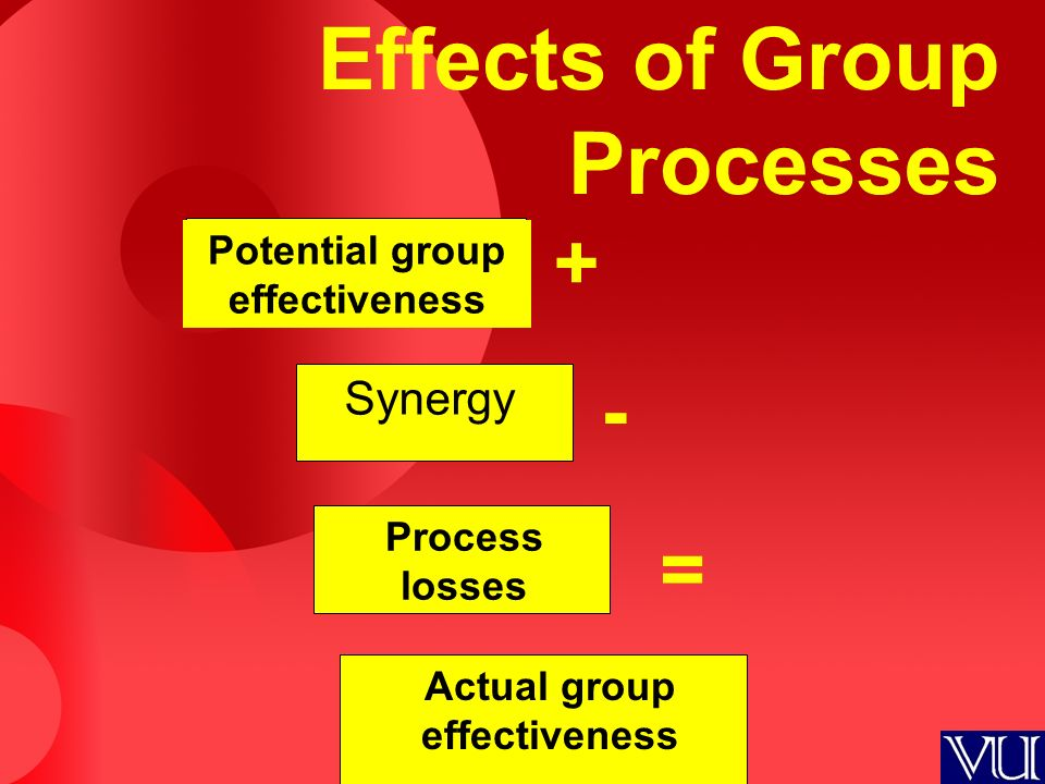 mgt 302 organizational behavior video View this term paper on organizational behavior and teamwork southwest airlines inc has become an example of notable success one reason for its significant.