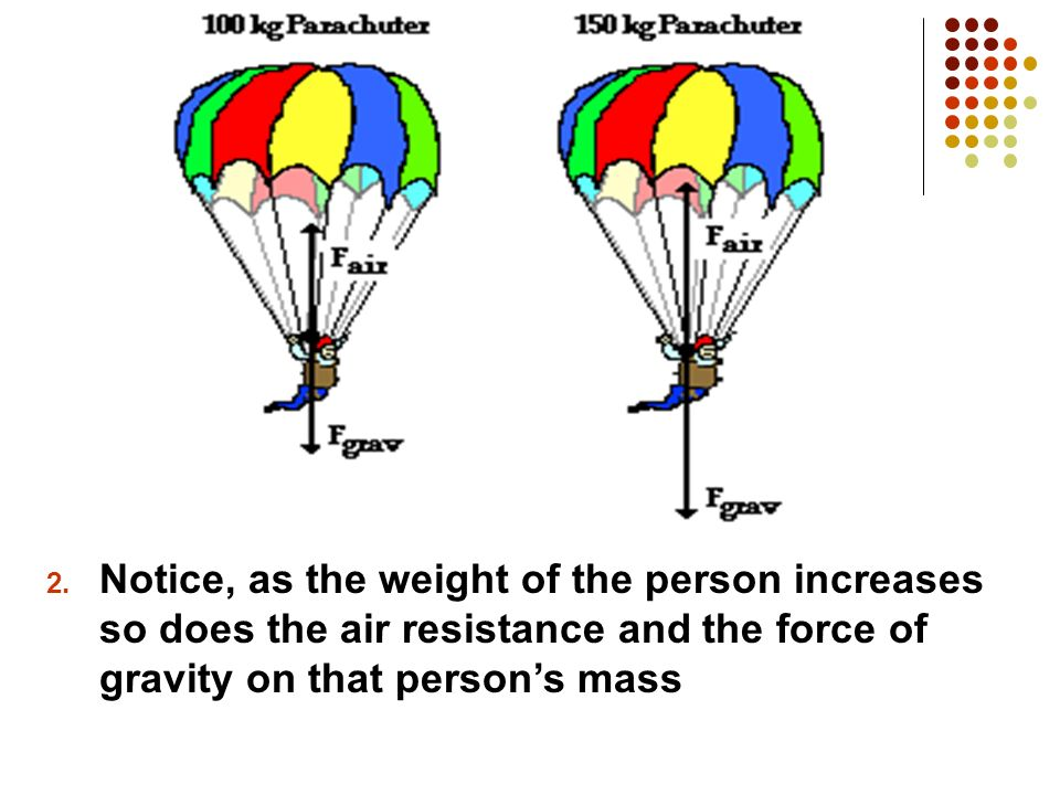 what is the relationship between air resistance and gravity