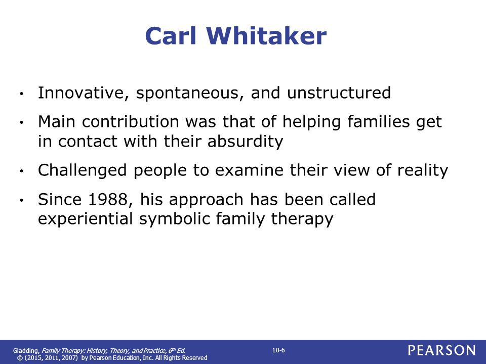 carl whitaker and experiential symbolic family therapy Lecture on carl whitaker's symbolic experiential family therapy approach by dr diane gehart based on her texts mastering competencies in family therapy.