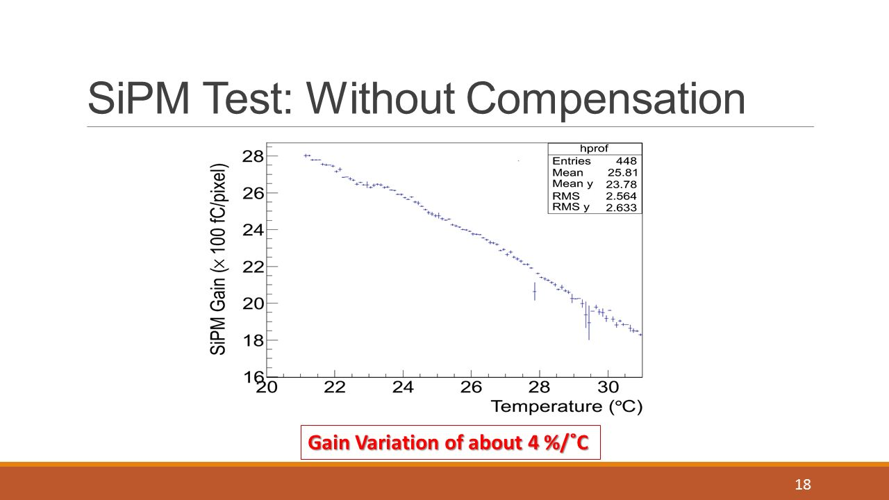 A Temperature Compensated Power Supply For Silicon