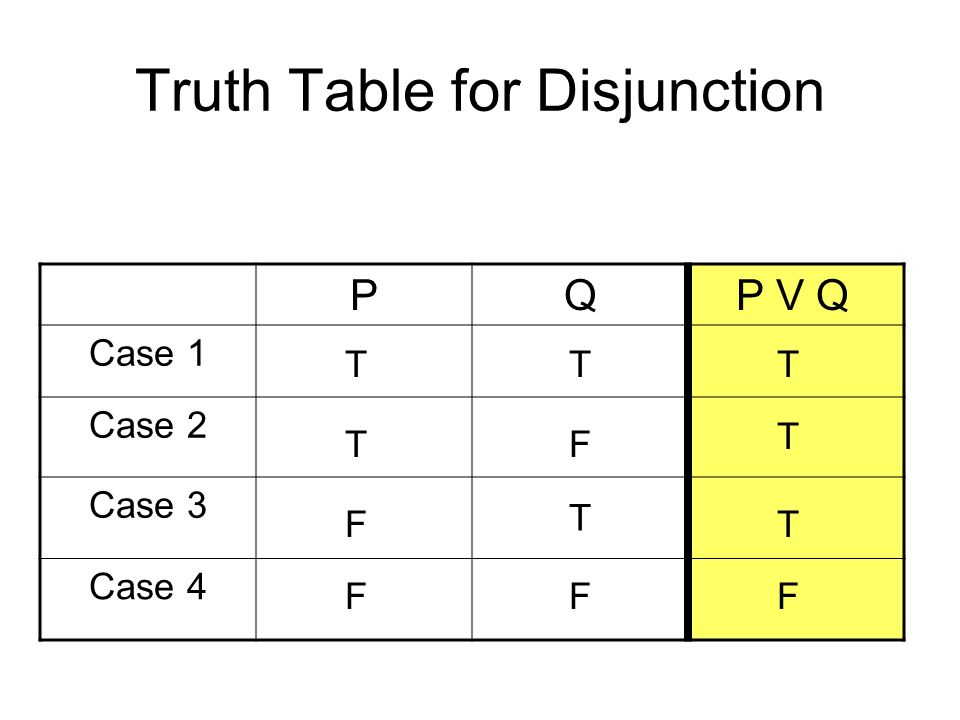 section 3 2 truth tables for negation conjunction and disjunction ppt video online download. Black Bedroom Furniture Sets. Home Design Ideas