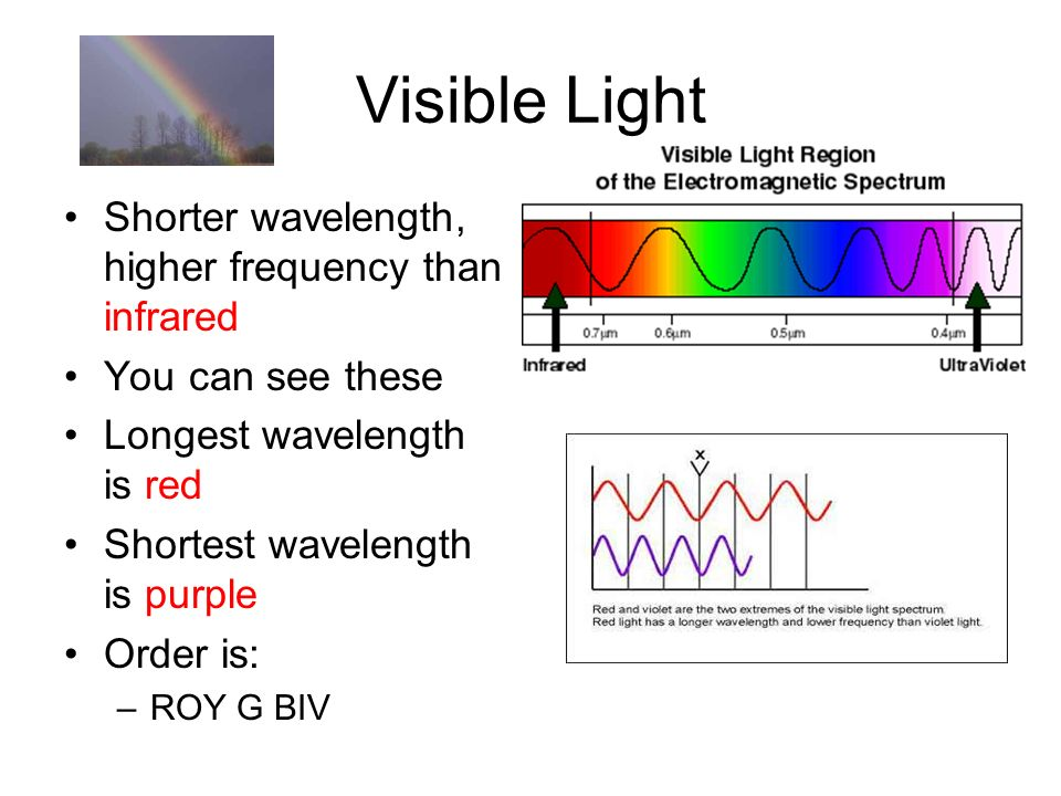 comparative study of visible light spectra A comparative kinetic study of commercial photoinitiators for uv/visible inks by ultraviolet or visible light spectra were obtained.