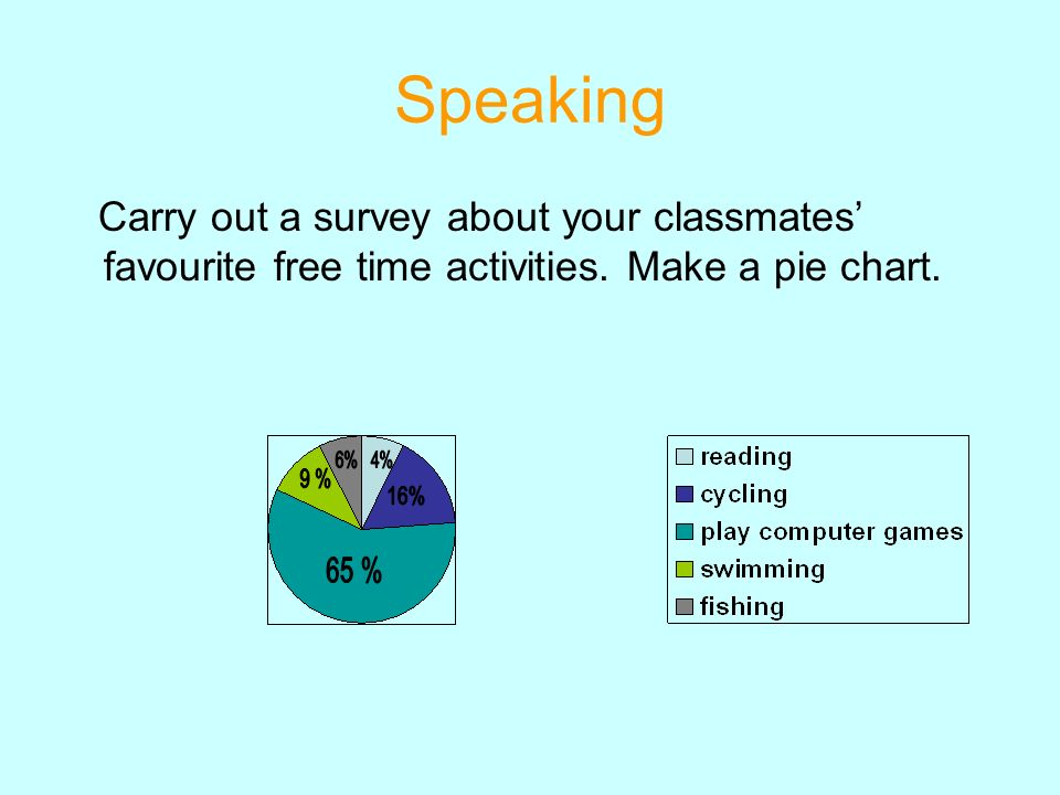 Speaking Carry Out A Survey About Your Classmatesu0027 Favourite Free Time  Activities. Make A