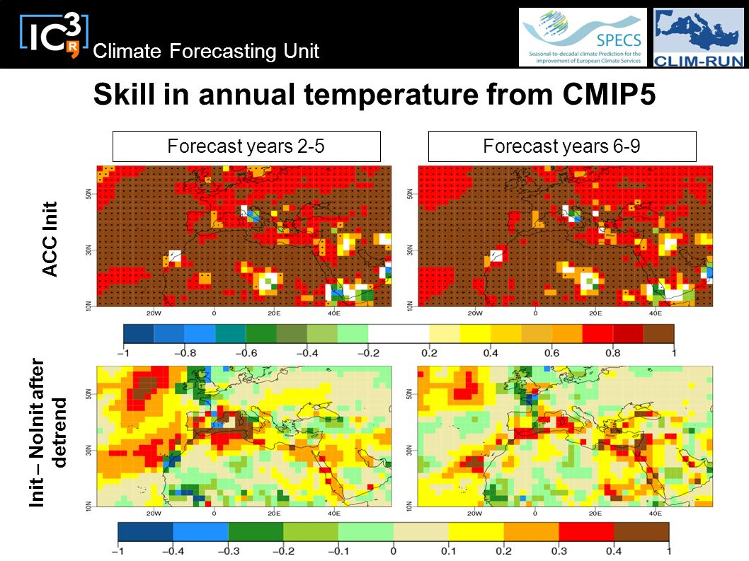 Skill in annual temperature from CMIP5 Init – NoInit after detrend