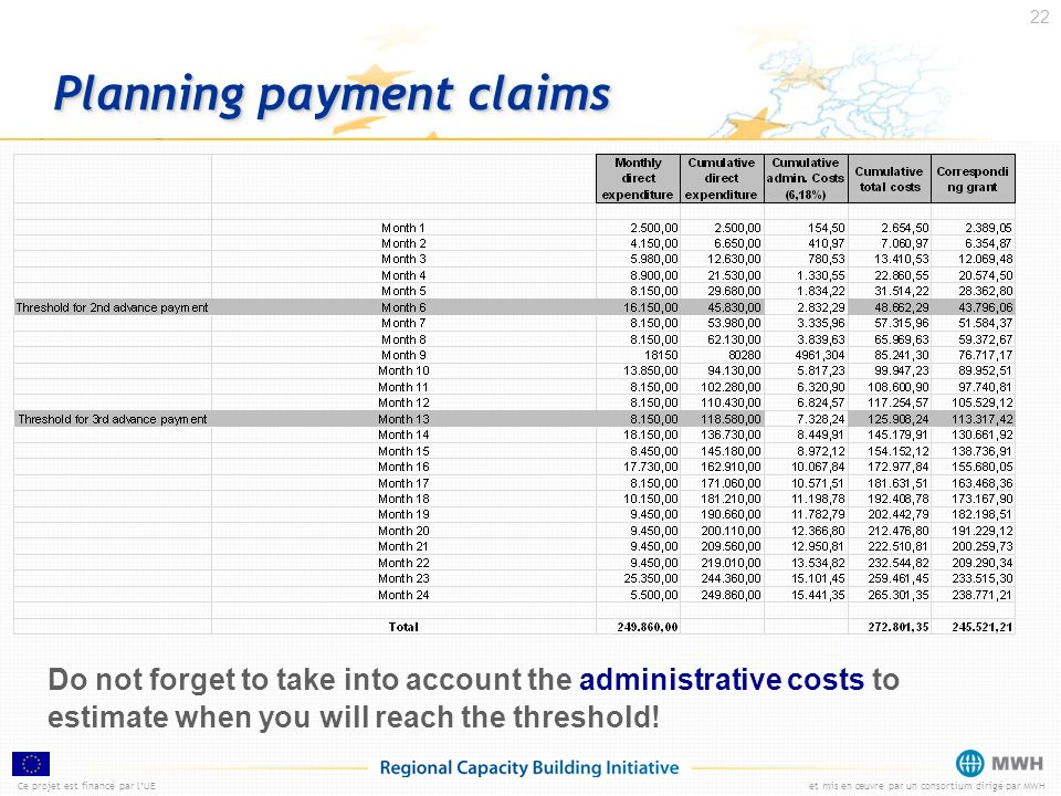 Planning payment claims