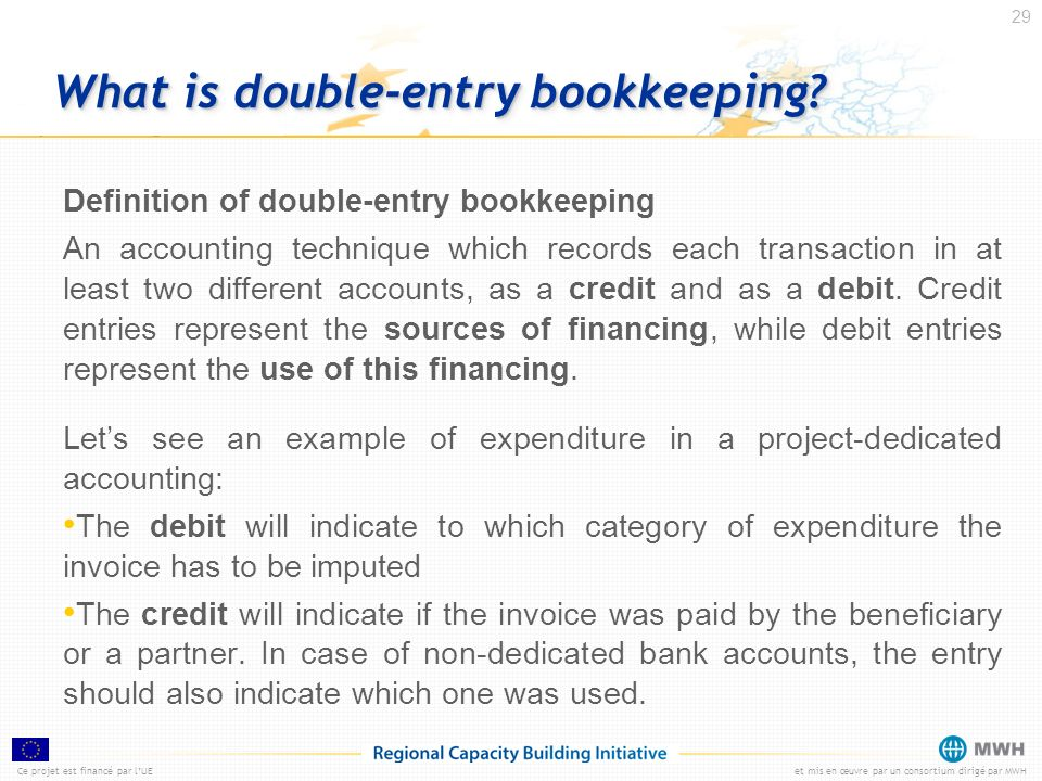 What is double-entry bookkeeping