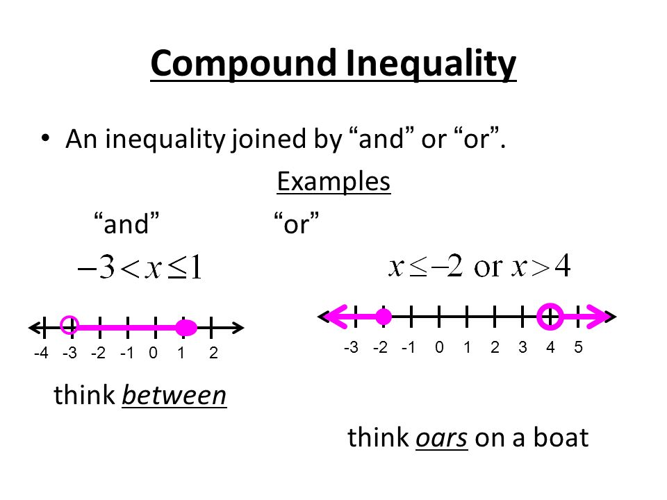 Equations and Inequalities - Two-step equations and inequalities ...