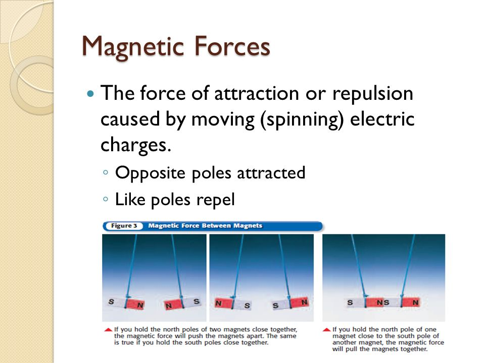 magnetic repulsion force - photo #5