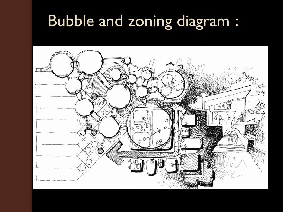 Bubble and zoning diagram ppt video online download for Architecture zoning diagram