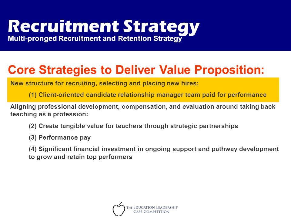 recruitment and retention strategies from microsoft Recruitment and retention in clinical research recruitment & retention goals in clinical use multiple recruitment strategies for each population.