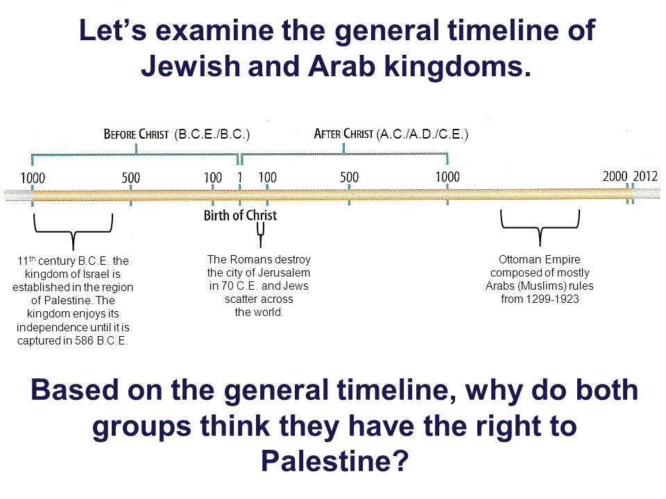 Essential Question: What are the historical reasons for ...