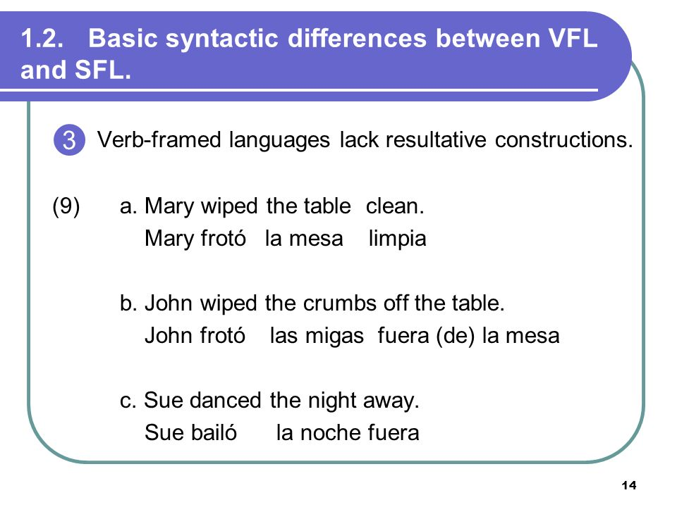 1.2. Basic syntactic differences between VFL and SFL.