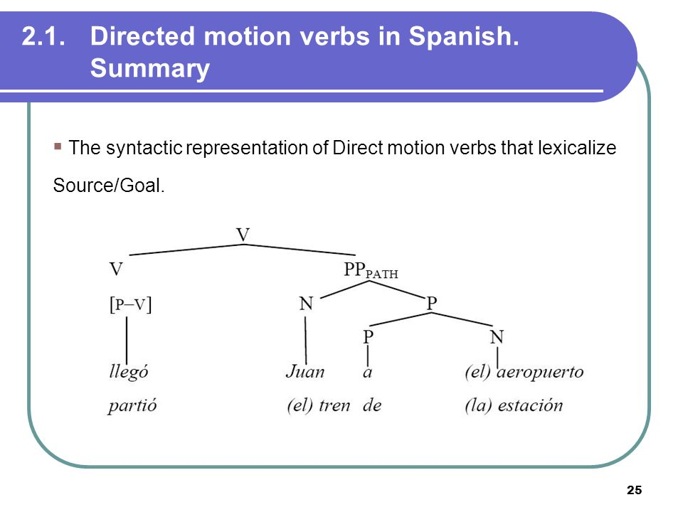 2.1. Directed motion verbs in Spanish. Summary