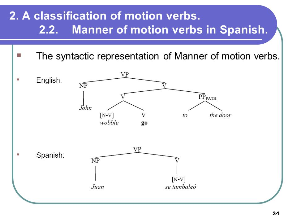 2. A classification of motion verbs. 2. 2