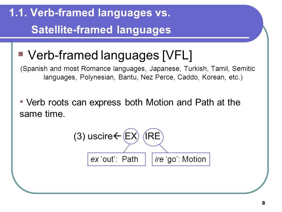 1.1. Verb-framed languages vs. Satellite-framed languages