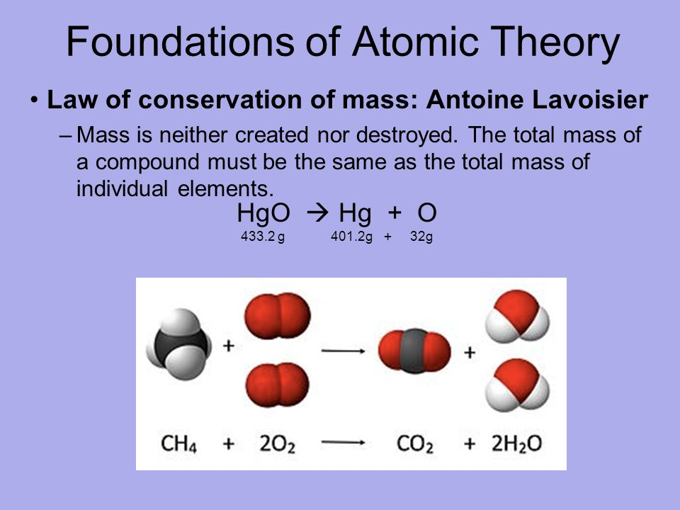 Atoms, Molecules and Ions - ppt download