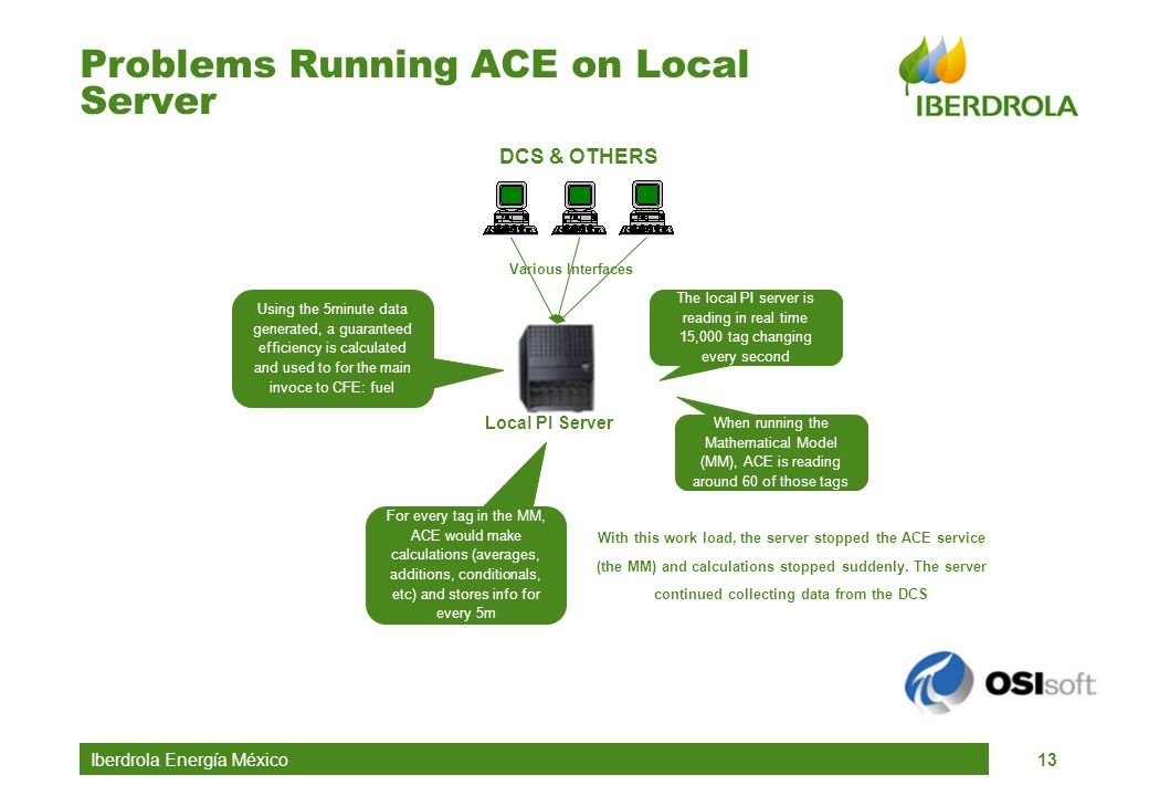 Problems Running ACE on Local Server