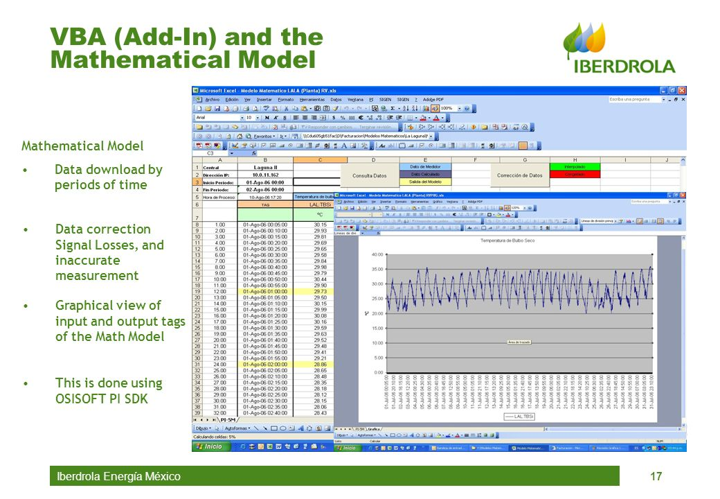 VBA (Add-In) and the Mathematical Model