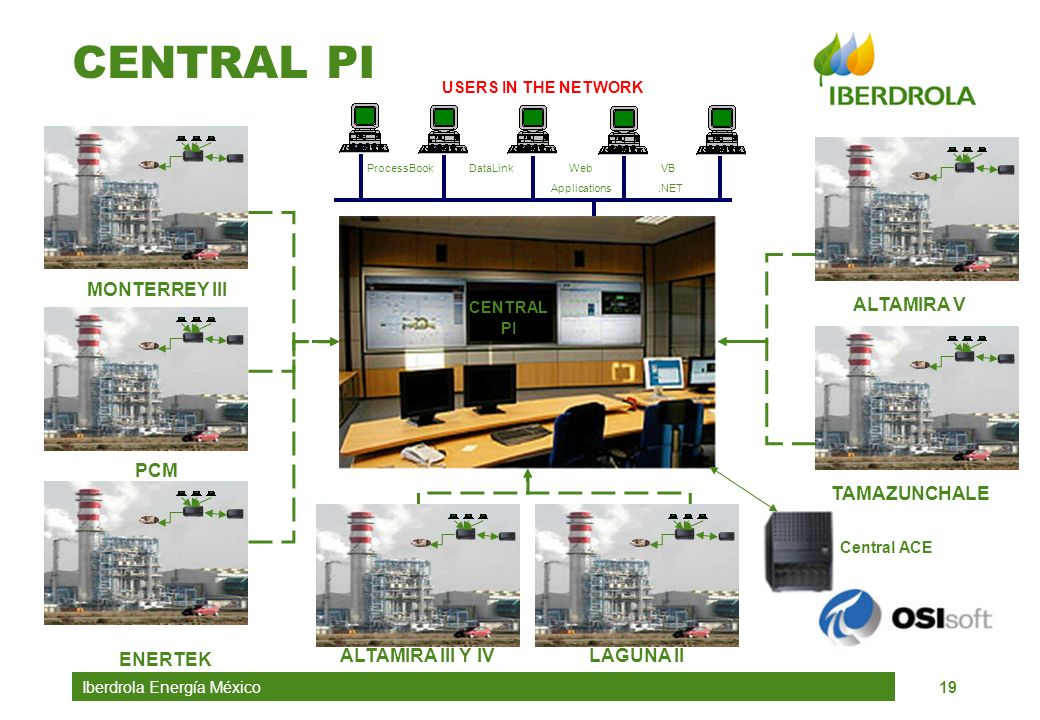 CENTRAL PI MONTERREY III ALTAMIRA V PCM TAMAZUNCHALE ENERTEK
