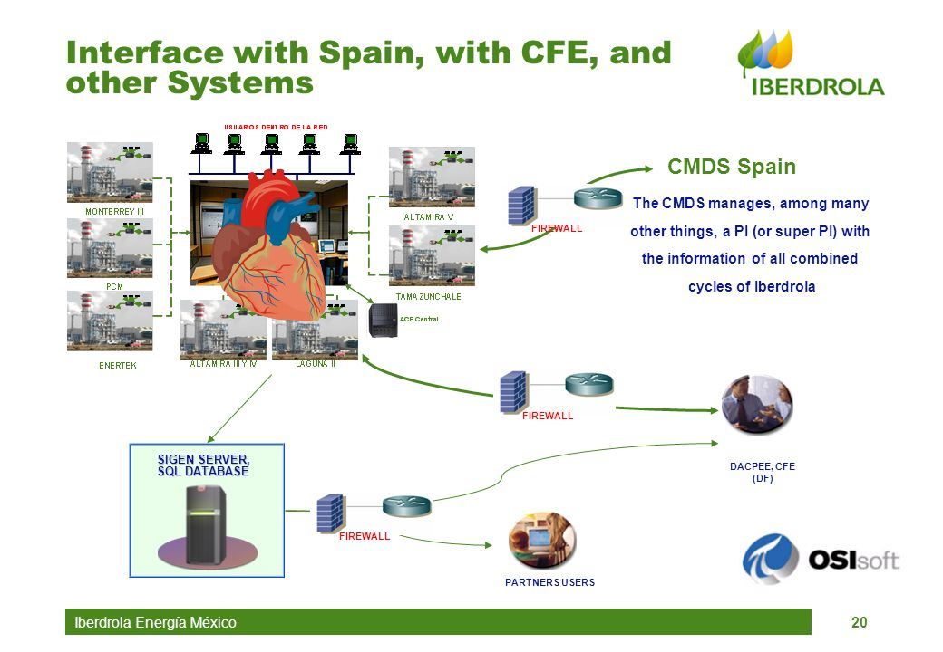 Interface with Spain, with CFE, and other Systems