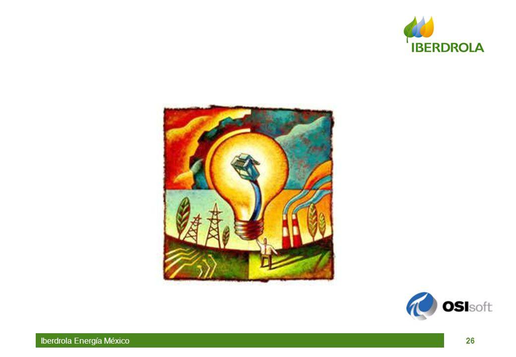 Iberdrola Energía México