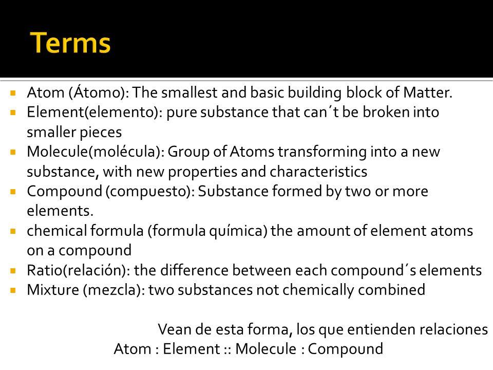 Atom : Element :: Molecule : Compound