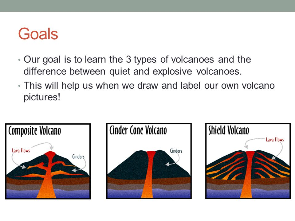 Do now take out your volcanoes homework reading and keep it on goals our goal is to learn the 3 types of volcanoes and the difference between quiet sciox Choice Image