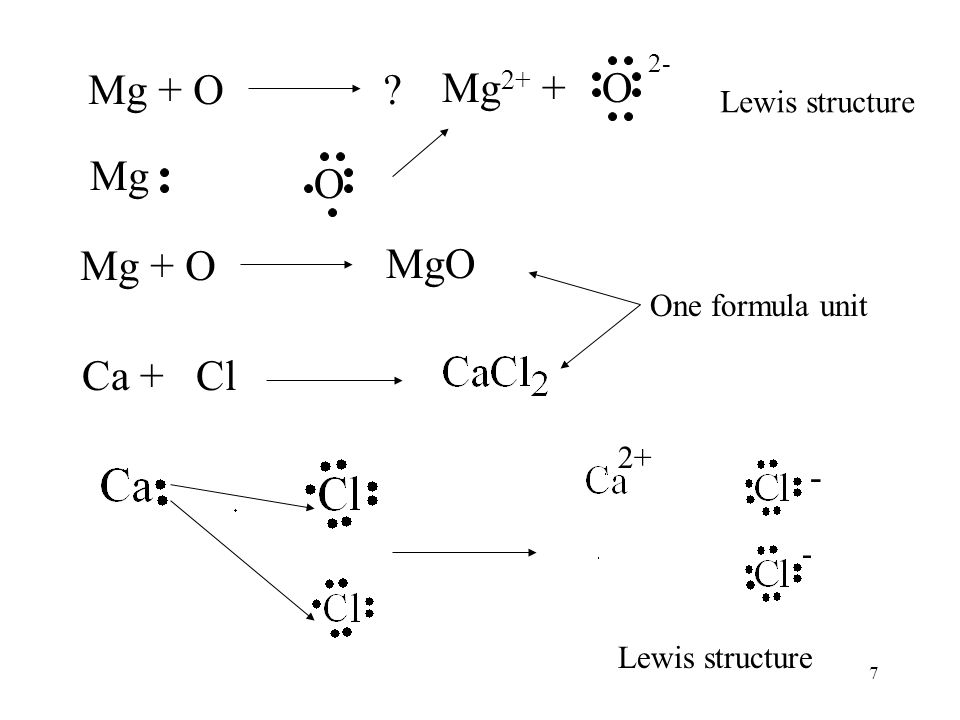mgo lewis structure write the electron dot structures for