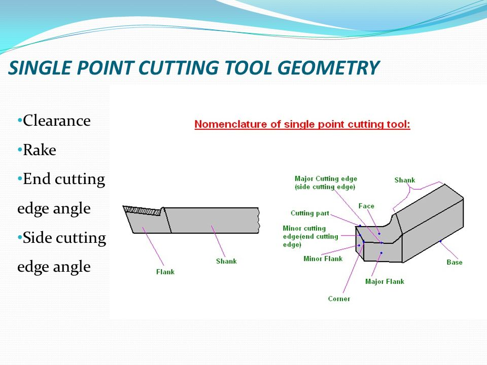 cutting tool edge preparation The edge preparation of tools increases tool performance, which has an important role in the manufacturing process the drag finishing process has several input parameters which have an effect on the quality of the prepared tools.
