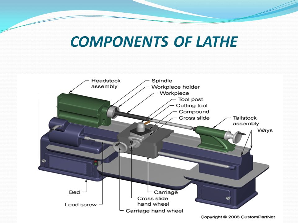 types of lathe machine pdf