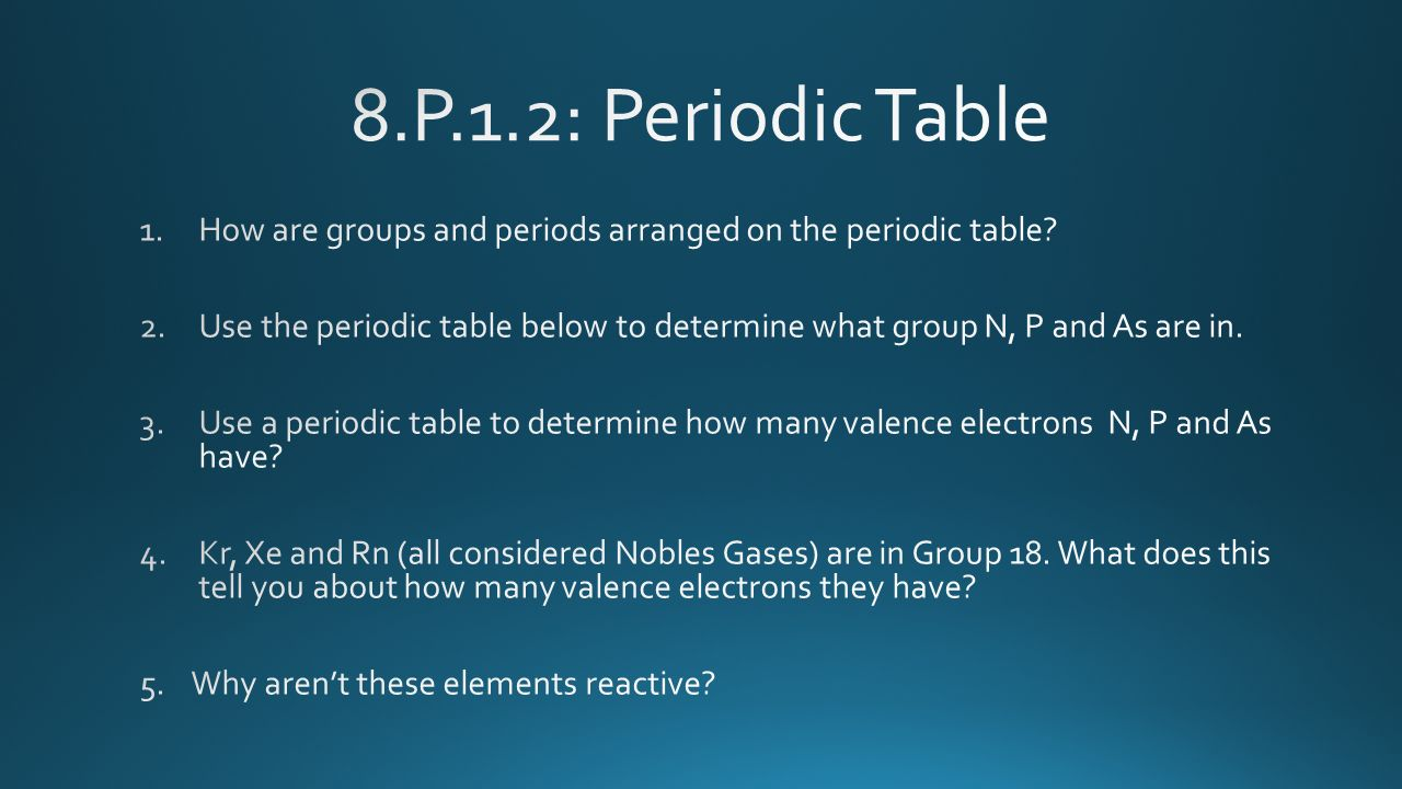 8th grade science quick review ppt video online download p12 periodic table how are groups and periods arranged on the gamestrikefo Images