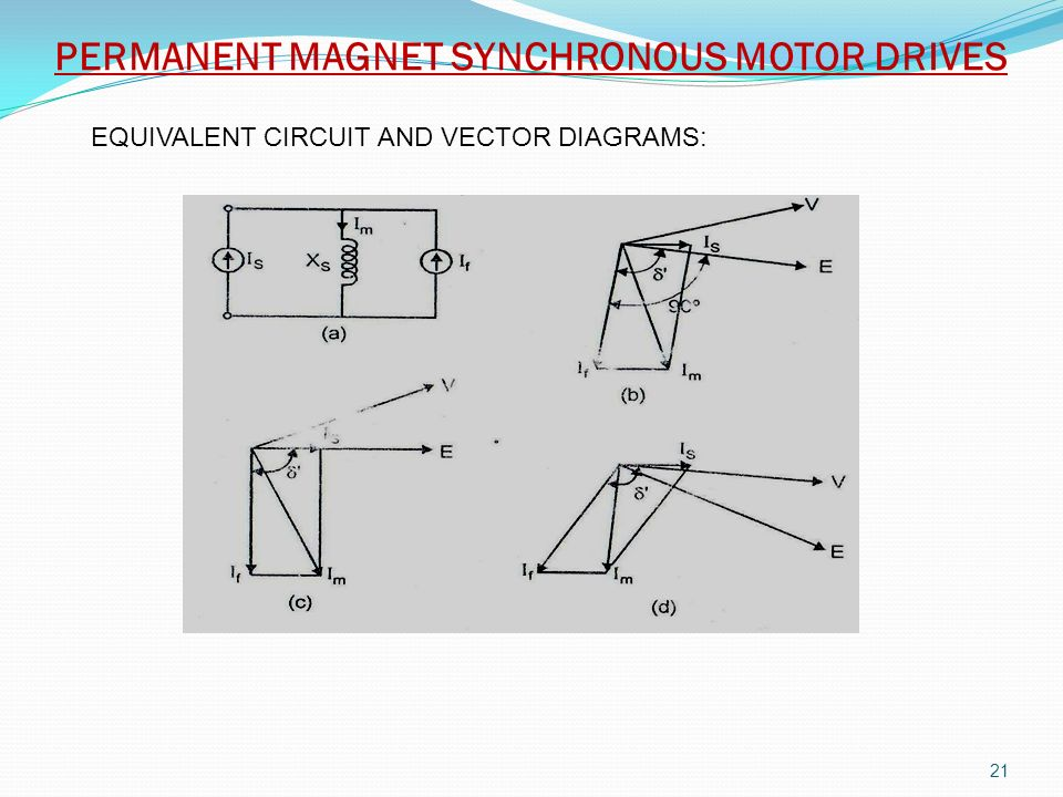 PERMANENT MAGNET SYNCHRONOUS MOTOR DRIVES
