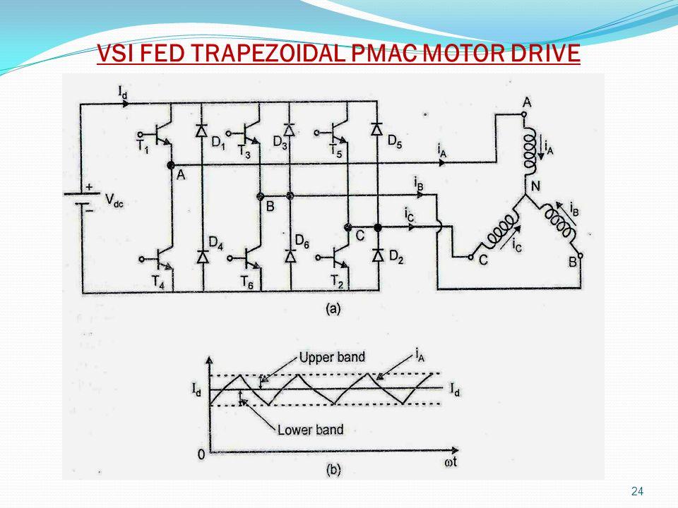 Unit 4 Synchronous Motor Drives Ppt Video Online Download