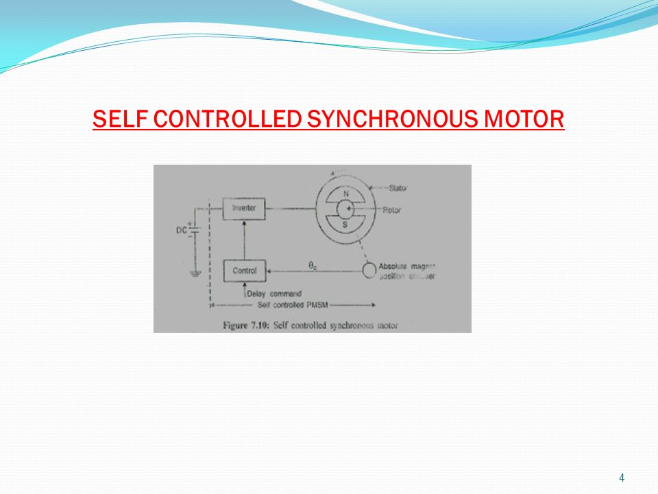 SELF CONTROLLED SYNCHRONOUS MOTOR
