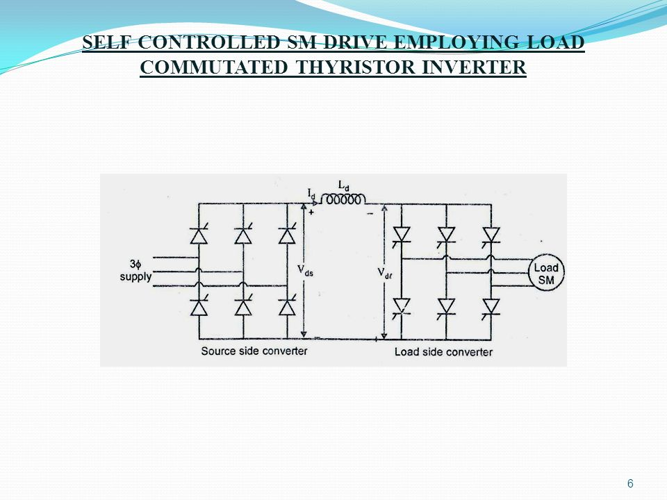 SELF CONTROLLED SM DRIVE EMPLOYING LOAD COMMUTATED THYRISTOR INVERTER