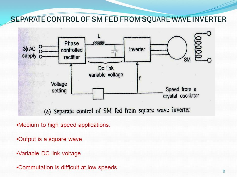 SEPARATE CONTROL OF SM FED FROM SQUARE WAVE INVERTER