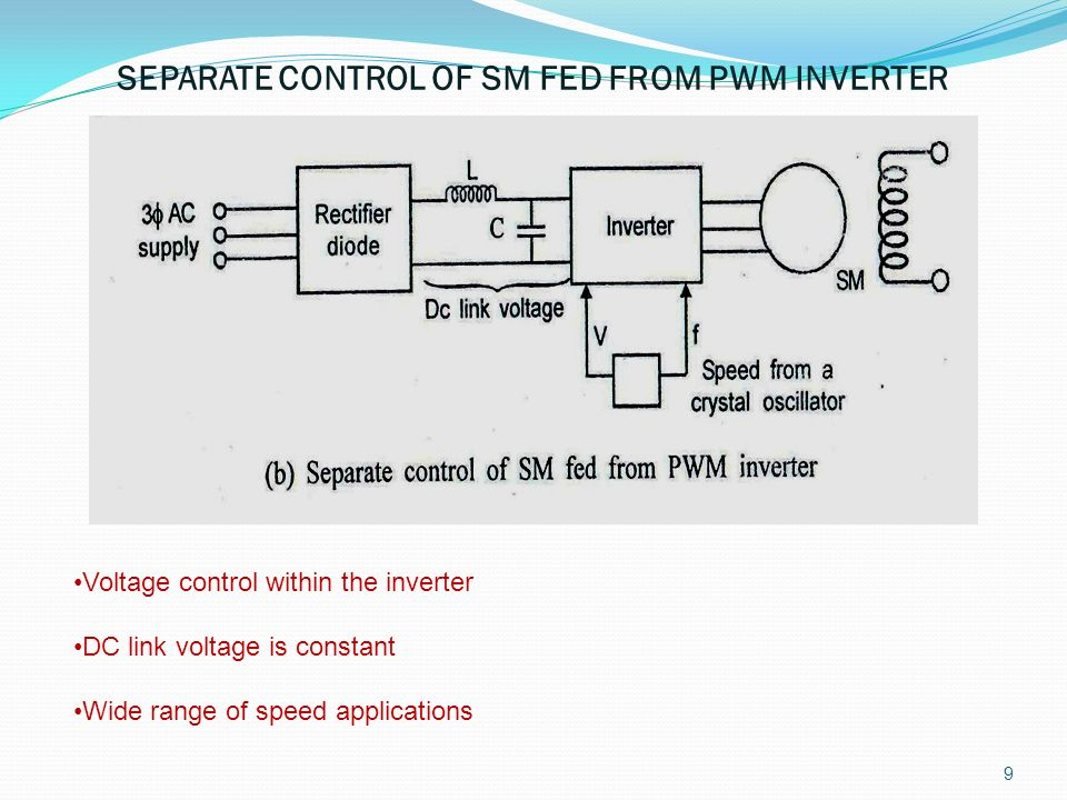 SEPARATE CONTROL OF SM FED FROM PWM INVERTER