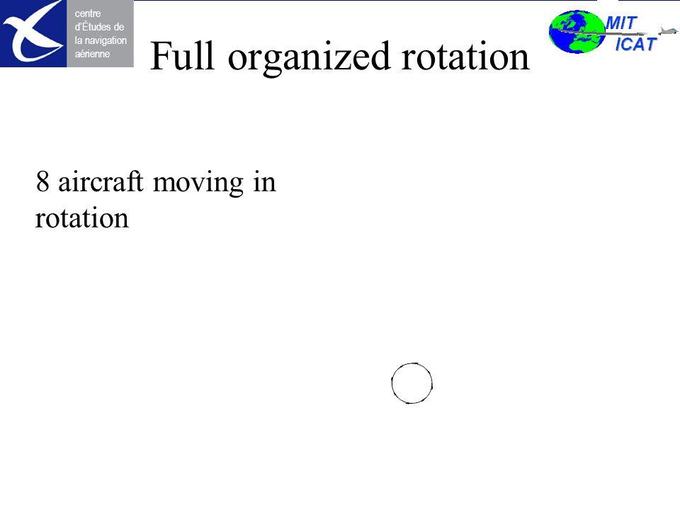 Full organized rotation
