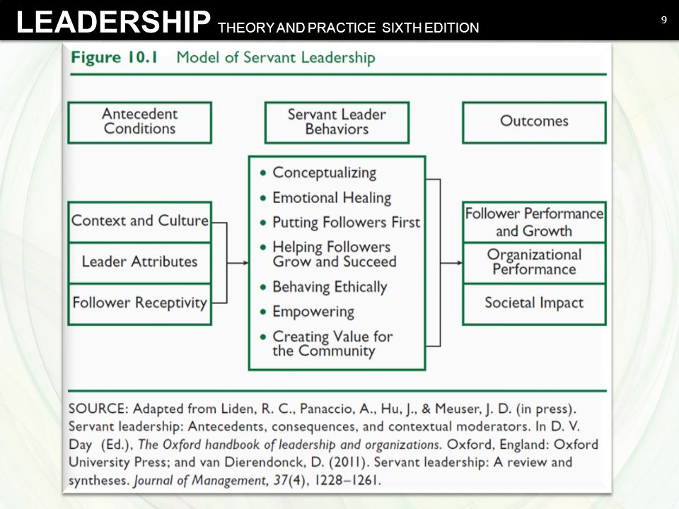 leadership northouse Leadership: theory and practice, edition 7 - ebook written by peter g northouse read this book using google play books app on your pc, android, ios devices.
