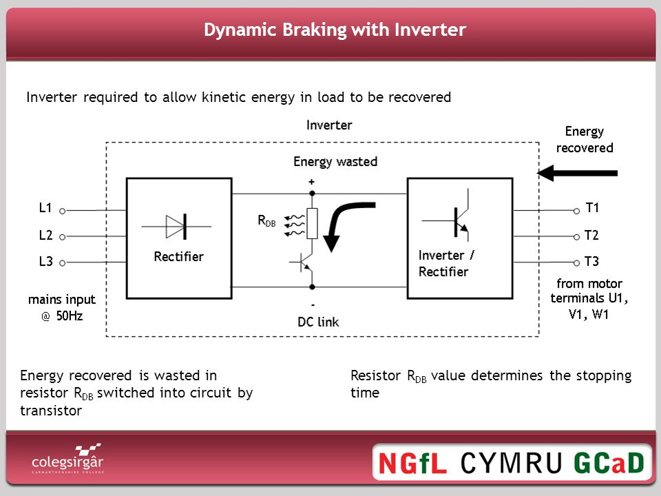 Three phase ac machines ppt download for Dynamic braking ac motors