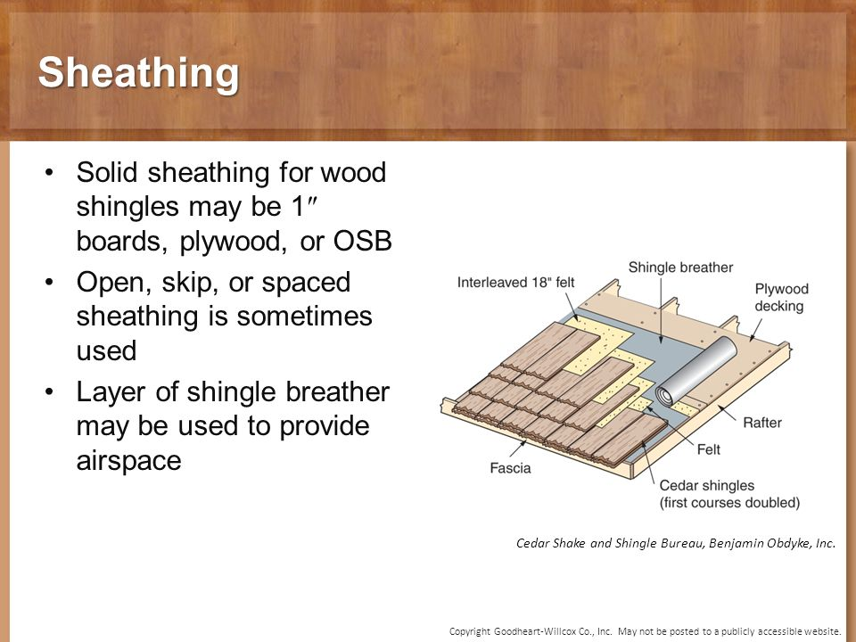 14 Chapter Roofing Materials And Methods 14 Chapter