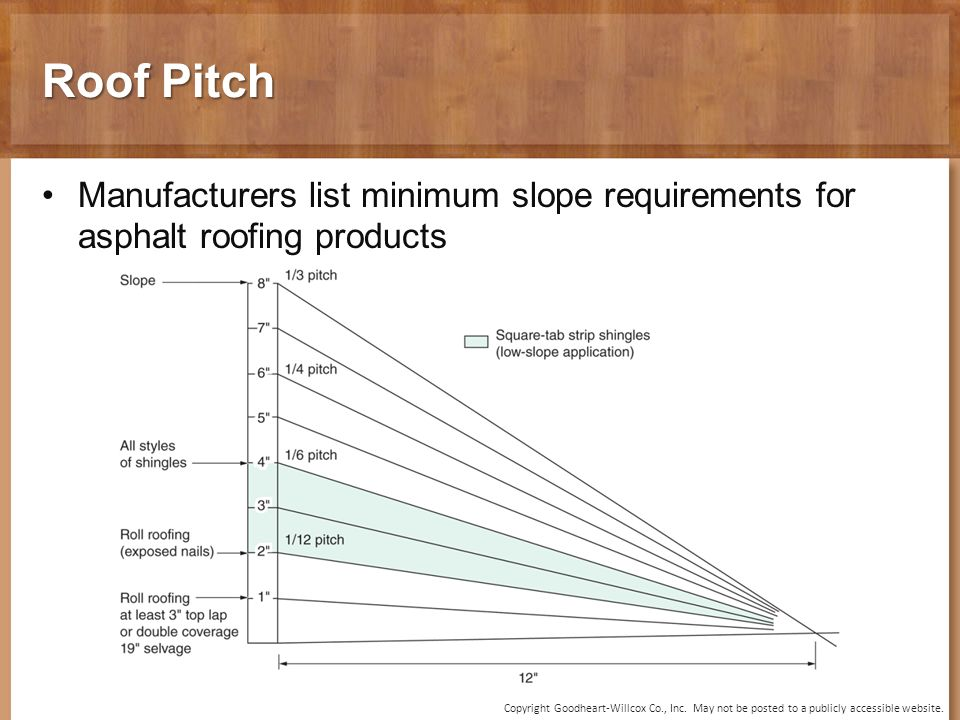 Marvelous 8 Roof Pitch Manufacturers List Minimum Slope Requirements For Asphalt  Roofing Products Sc 1 St SlidePlayer