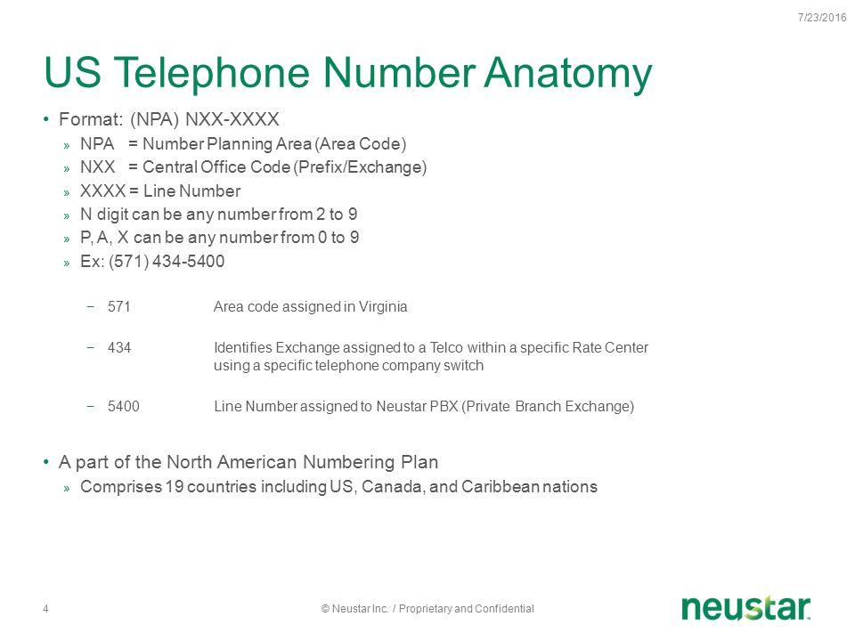 Telephone Numbers Local Number Portability and TCPA Compliance