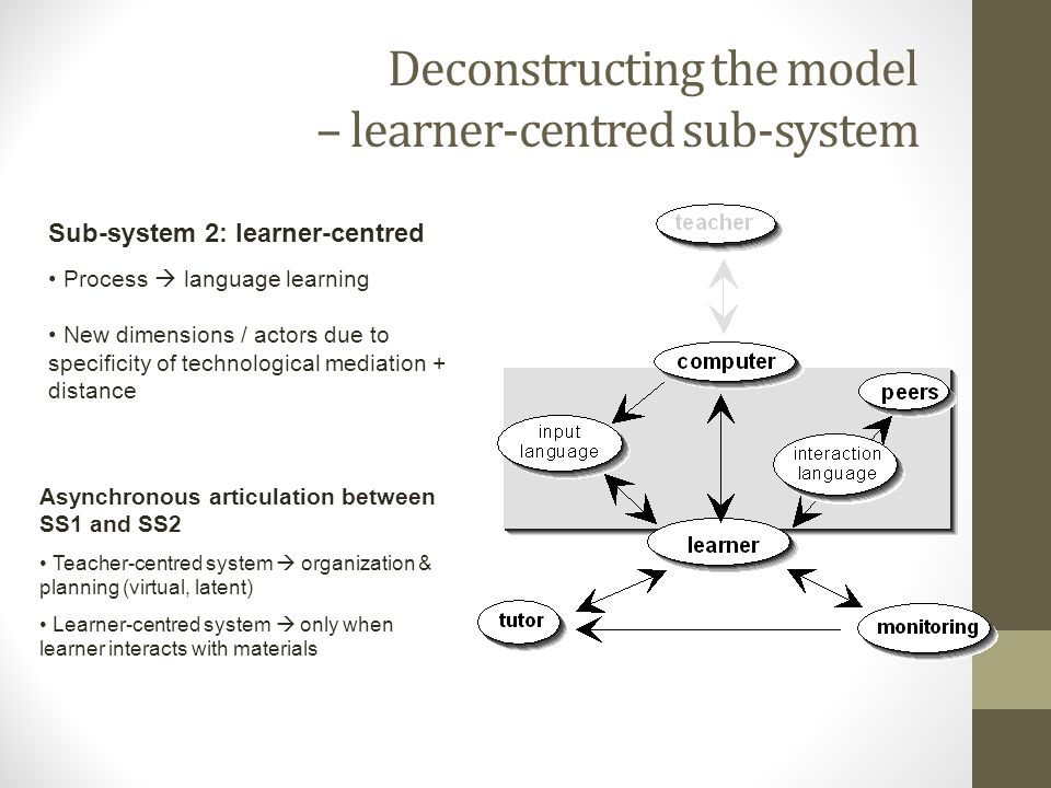 Deconstructing the model – learner-centred sub-system