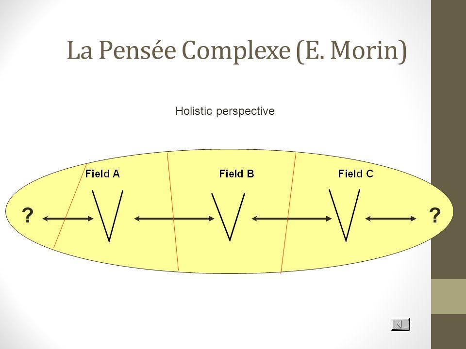 La Pensée Complexe (E. Morin)